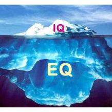 Emotional Intelligence.square